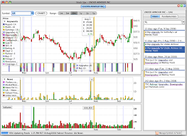 stock technical analysis software mac
