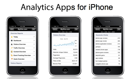 analytics apps for iPhone