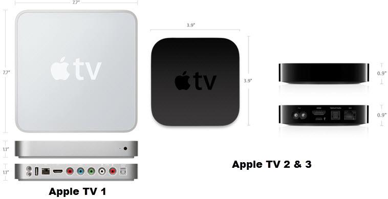Apple TV generation details