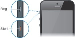 iPhone ring silent button